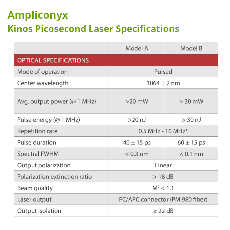 Picosecond 1064nm Laser Specifications